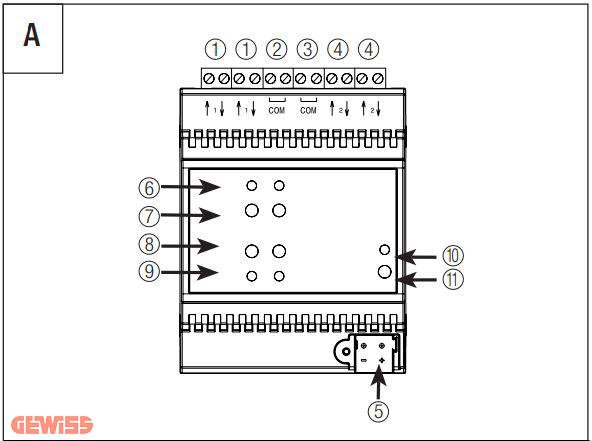 عملگر هوشمند پرده knx عملگر هوشمند پرده KNX دو کانال GW90856 A
