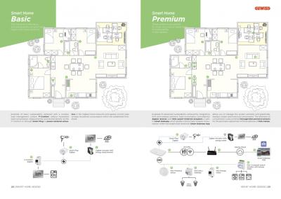 خانه هوشمند خانه هوشمند smart home technology solutions for smart buildings 015 400x284