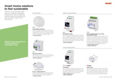 خانه هوشمند خانه هوشمند smart home technology solutions for smart buildings 016 400x284