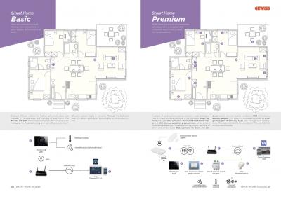 خانه هوشمند خانه هوشمند smart home technology solutions for smart buildings 024 400x284